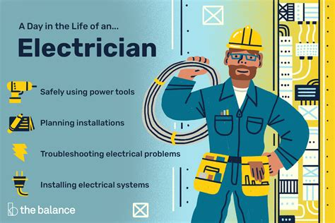 Electrician Career Profile Job Description Salary and