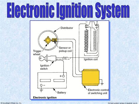 electronic ignition system wiring diagram images car ignition electronic ignition diagram electronic wiring diagram