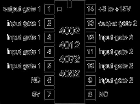 Electronics Club 4000 series CMOS Logic ICs