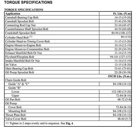 msd 6al wiring diagram chrysler images engine torque specs engine bolt torque specs