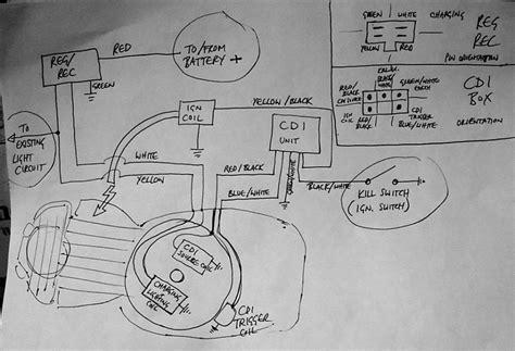 loncin 125 wiring diagram loncin image wiring diagram lifan 250 atv wiring diagram images loncin 250 des photoa des on loncin 125 wiring diagram