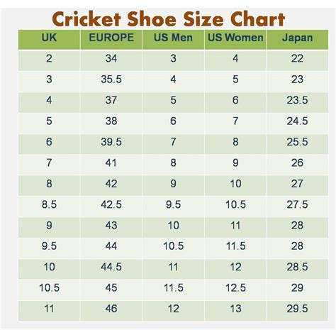 European Shoe Size Conversion for Men liveabout