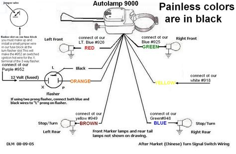 everlasting turn signal wiring diagram everlasting wiring everlasting turn signal wiring diagram tractor parts