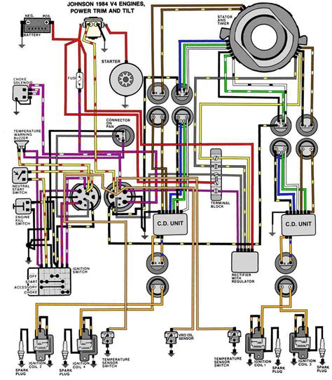 evinrude 9 wiring diagram images wiring diagram for towbar evinrude 90 wiring diagram evinrude get image about