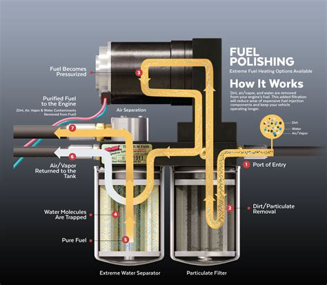 summit fuel pump relay wiring diagram images conditioning system fassride welcome fass fuel air separation system
