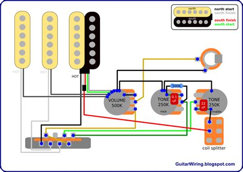 stratocaster wiring diagram push pull images fender s hsh wiring fender stratocaster hss wiring diagram push pull as well
