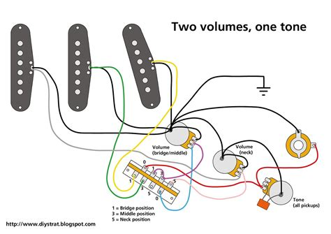 wiring diagram for 1962 fender strat images fender stratocaster squier guitar wiring diagrams cd