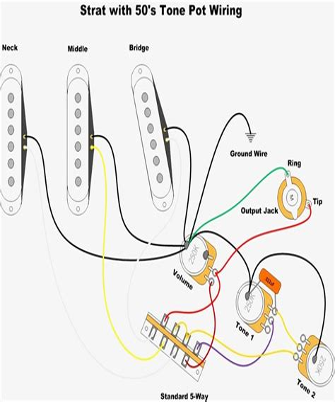 fender wiring diagram hss images guitar wiring diagrams on fender wiring diagrams fender guitars