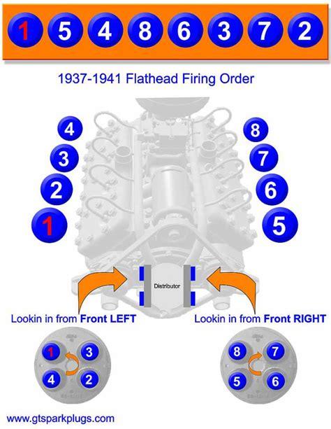 Flathead Ford Firing Order GTSparkplugs