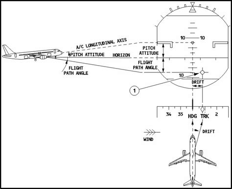 boeing 747 wiring diagram manual images master craft replacement boeing 747 wiring diagram manual flight path vector fpv explanation and use journal
