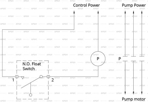 float switch wiring diagram images pump diagram lift image float switch installation wiring and control diagrams apg