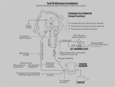 alternator wiring diagram ford images ford 9n wiring diagram ford 302 alternator wiring diagram ford wiring diagram