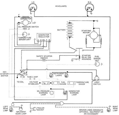 ford 3930 tractor wiring diagram ford image wiring ford 4600 wiring schematic ford auto wiring diagram schematic on ford 3930 tractor wiring diagram