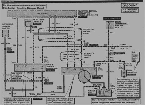 ford f ignition switch wiring diagram images ford f 250 ignition wiring diagram ford schematic wiring