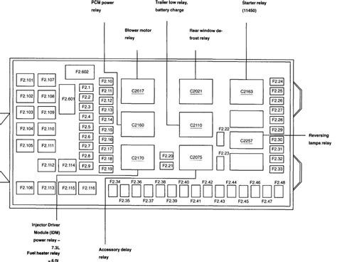 ford f trailer wiring diagram images ford f550 fuse box diagram circuit wiring diagrams