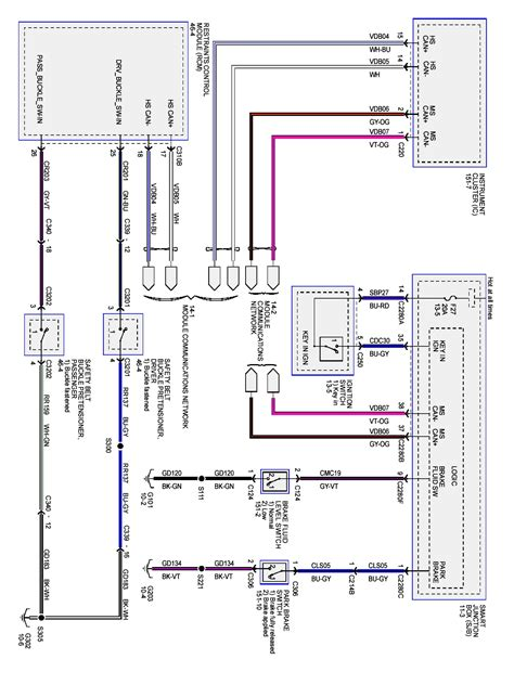 Ford Mondeo Wiring Diagram Pictures Images Photos