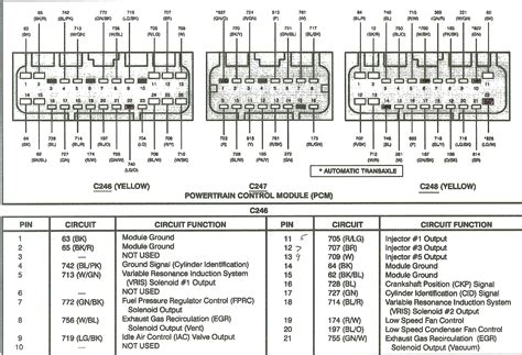 2004 ford f150 pcm wiring diagram images ford pcm wiring diagram ford f150 pcm pinout 6 0
