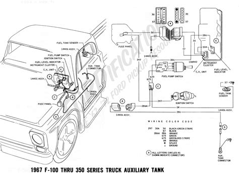 ford f wiring diagram images ford f wiring ford wiring diagram for dual fuel tanks 1967 1972 f 100