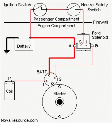 Ford Wiring Diagrams Schematics YouTube
