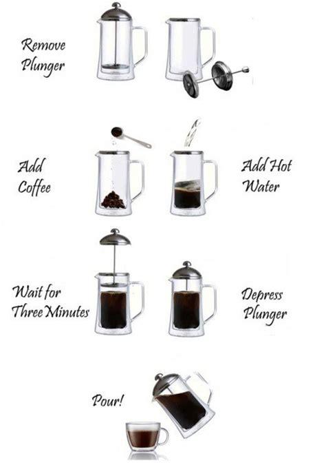 French press coffee How To Brew Coffee Turkish French