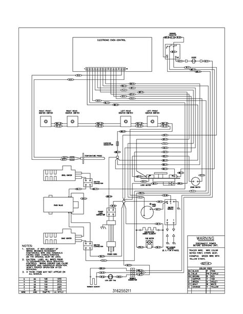 frigidaire gallery dryer wiring diagram images frigidaire cooktop wiring diagram car wiring diagram and