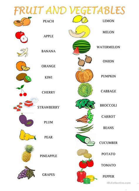 Fruits and Vegetables Spelling Worksheets