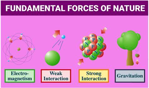 Fundamental interaction