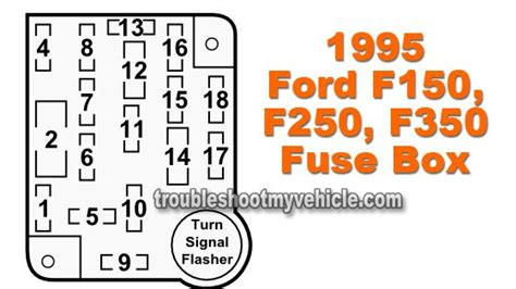 93 ford ranger fuse panel diagram images fuse location and description 1995 ford f150 f250 and f350