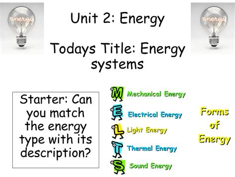 GCSE Physics electricity in the home