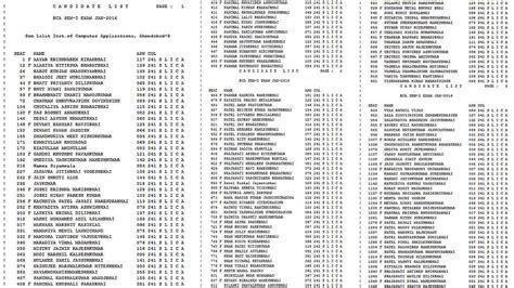 GUJARAT TECHNOLOGICAL UNIVERSITY MERIT LIST FOR THE POST