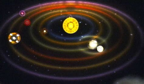 Galileo Sun Centered System YouTube