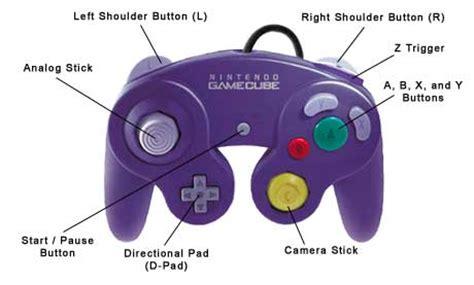 Gamecube Controller Diagram