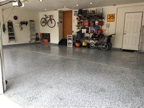 Garage Floor Coating Costs Calculator