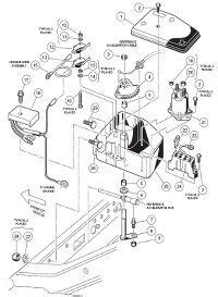 club car golf cart battery wiring diagram images gas club car diagrams 1984 2005 golf cart