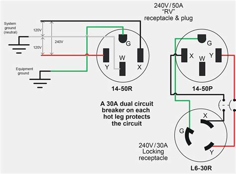 Generator Cord Wiring Diagram