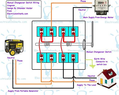 generator transfer switch buying and wiring images generator generator wiring diagram guide to transfer switch