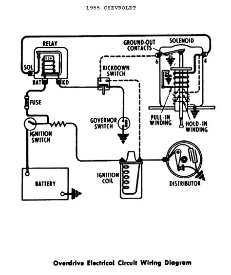 wiring diagram general motors hei wiring image wiring diagram hei distributor gm images on wiring diagram general motors hei