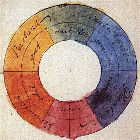 Goethe s Theory of Colors The 1810 Treatise That Inspired