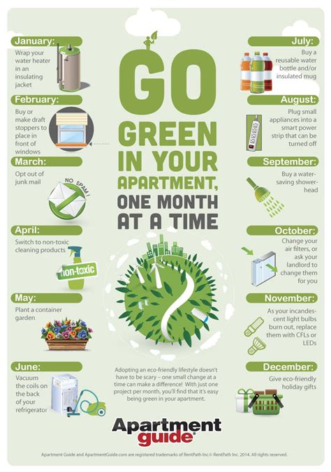 Going Green Ideas for the Office The Balance Make