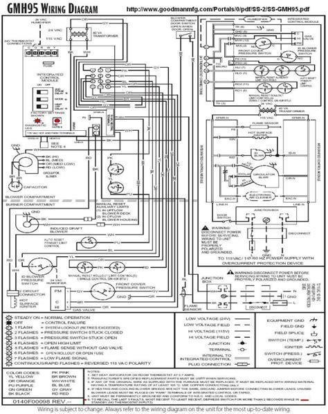 goodman condenser wiring diagram goodman package heat pump ... on