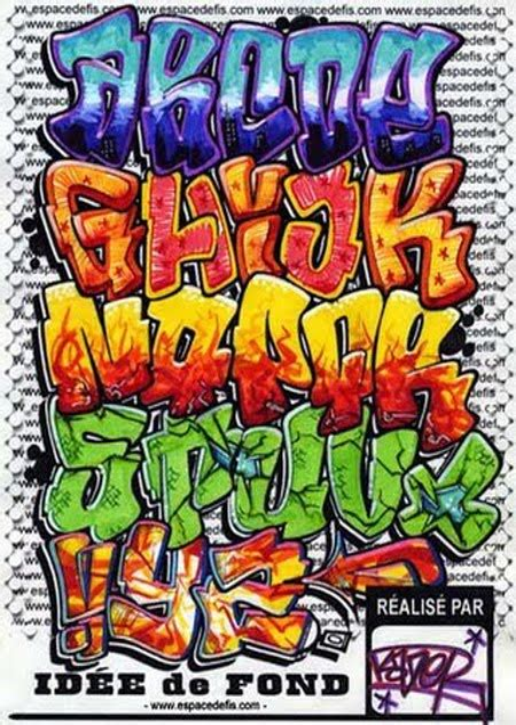 Graffiti Alphabet Letters A Z Graffiti Alphabet Org