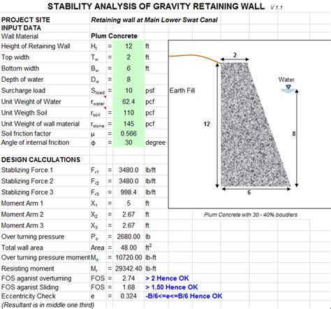 Gravity Wall Design Example