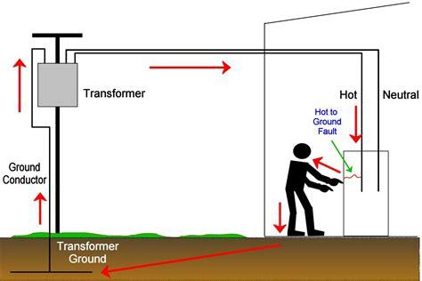 Ground Wiring Diagram