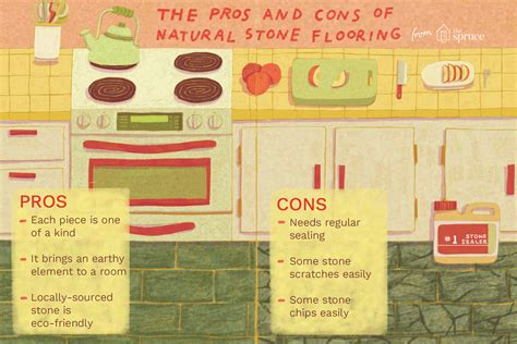 Guide To Natural Stone Tile Flooring The Spruce
