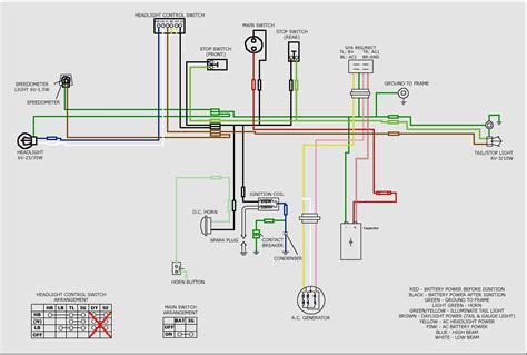 gy6 150 scooter wiring diagram images 150cc gy6 wiring diagram gy6 150 wiring diagram