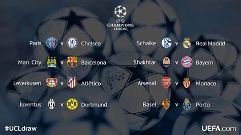 Hasil Drawing (undian) Liga Champions 2014/2015: Ini 3