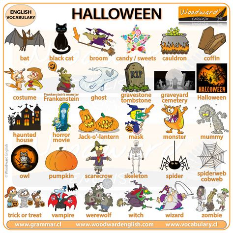 Halloween Vocabulary Traditions and Superstitions in English