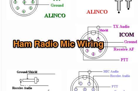 ham radio mic wiring diagrams images cb radio microphone wiring ham radio microphone wiring ham wiring diagram and