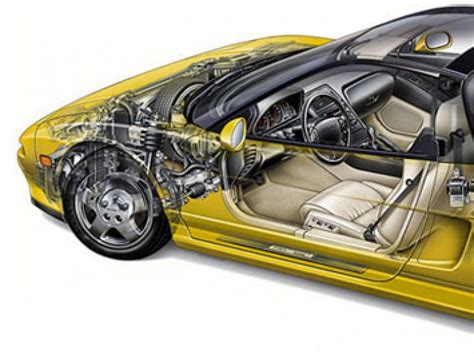 Hand Drawing and Sketching Tutorials Car Body Design