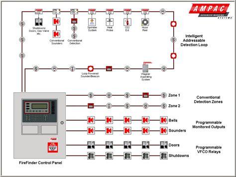 hard wiring smoke detectors diagram images wiring diagram wires hard wire smoke detector wiring diagram tractor parts